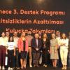 imece'nin 'Eşitsizliklerin Azaltılması' Temalı 3. Destek Programı'nın kazananları belli oldu