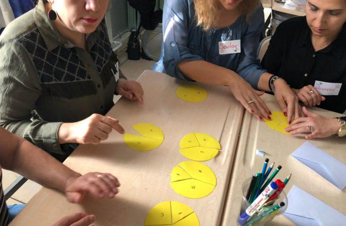 Değişime yönelik yeni çalışma: Okul Gelişim Programı