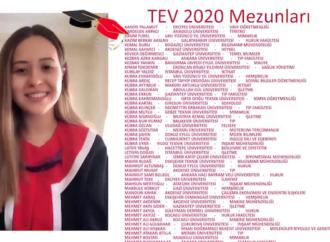Türk Eğitim Vakfı bursiyerleriyle dijital mezuniyet töreninde buluştu